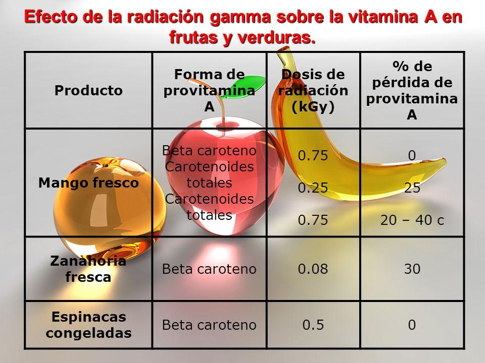Efecto de la radiación gamma sobre la vitamina A en frutas y verduras.