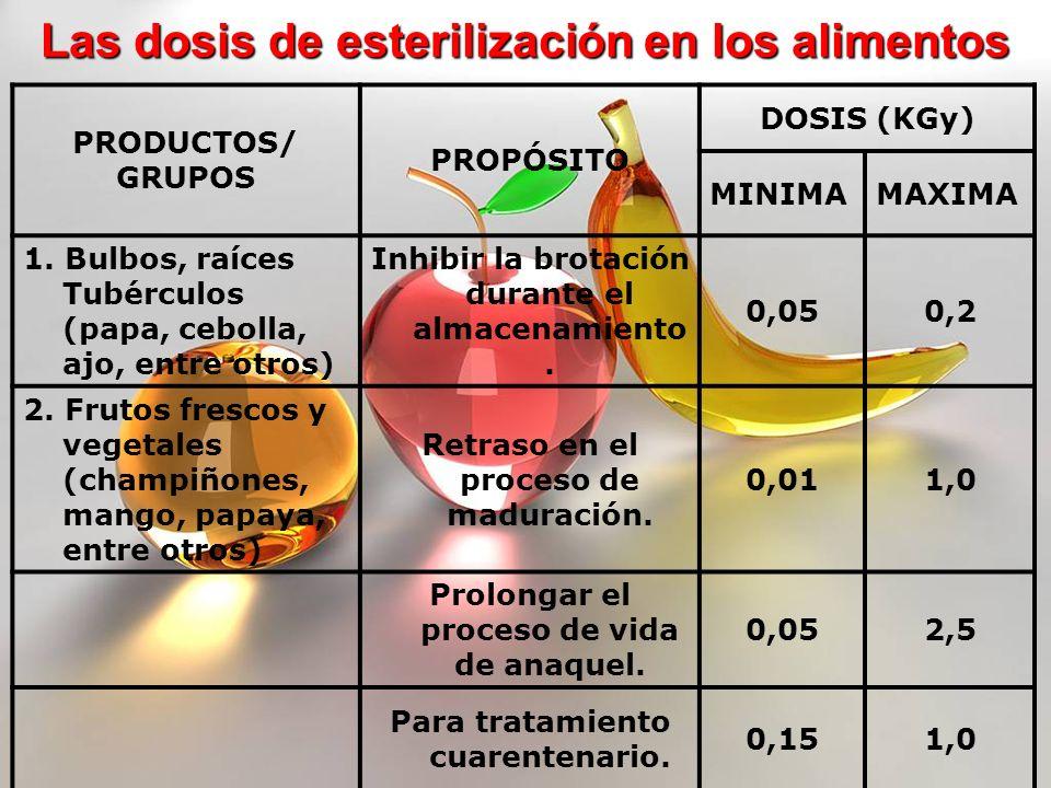 Las dosis de esterilización en los alimentos