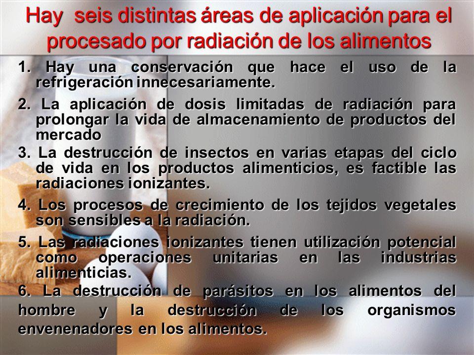 Hay seis distintas áreas de aplicación para el procesado por radiación de los alimentos