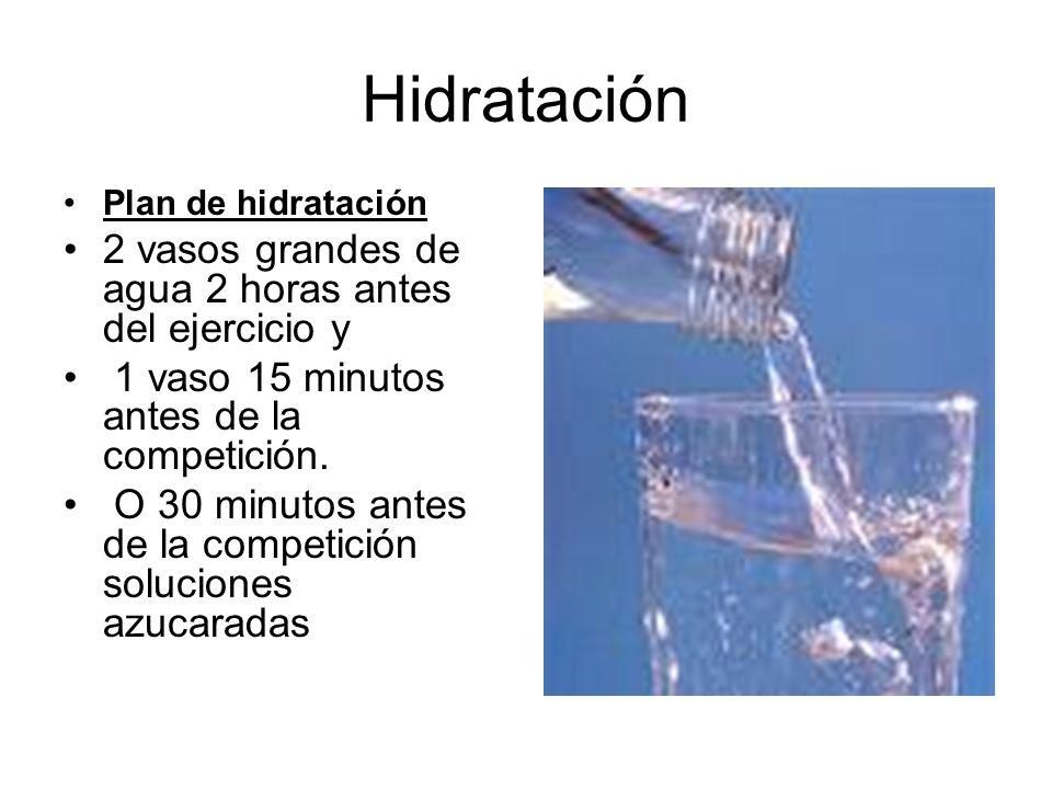 Hidratación 2 vasos grandes de agua 2 horas antes del ejercicio y