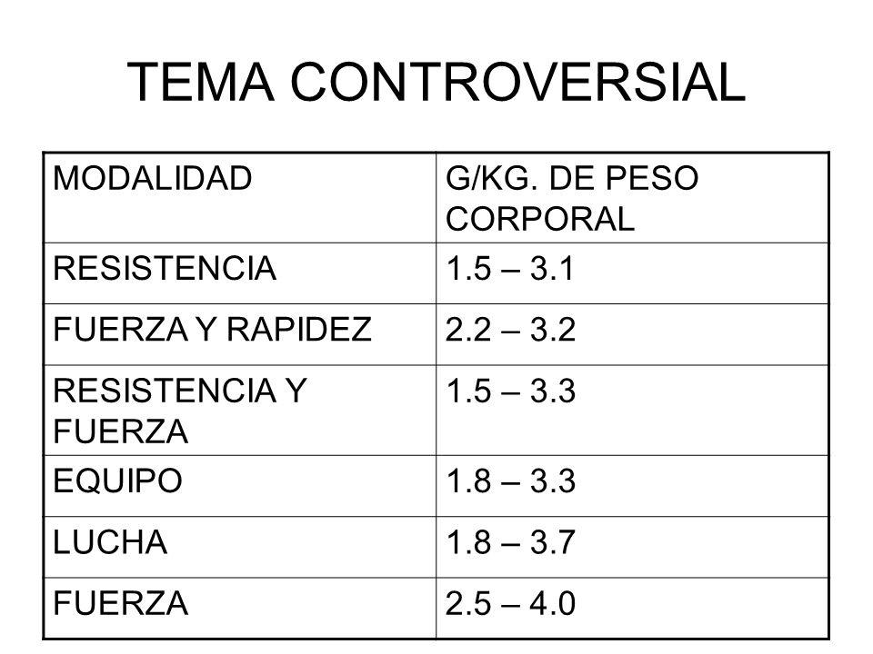 TEMA CONTROVERSIAL MODALIDAD G/KG. DE PESO CORPORAL RESISTENCIA