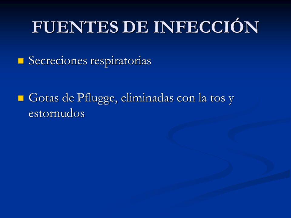 FUENTES DE INFECCIÓN Secreciones respiratorias