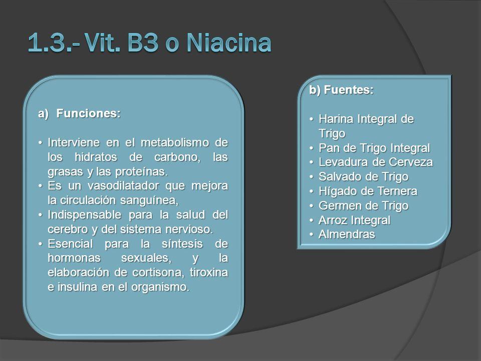 1.3.- Vit. B3 o Niacina b) Fuentes: Funciones: