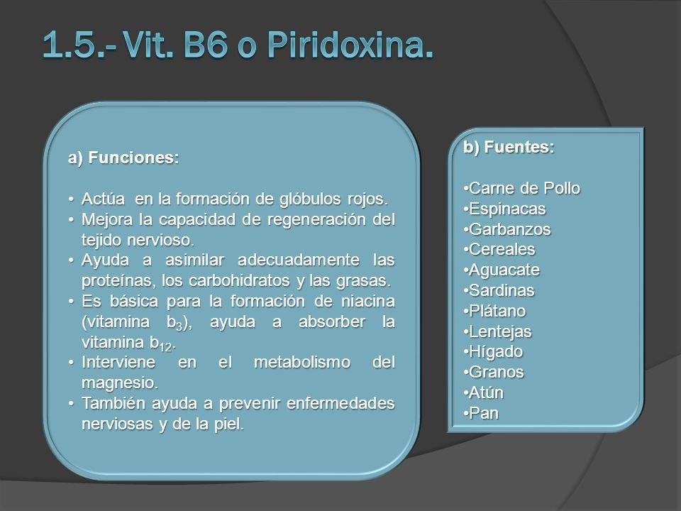 1.5.- Vit. B6 o Piridoxina. a) Funciones: b) Fuentes: