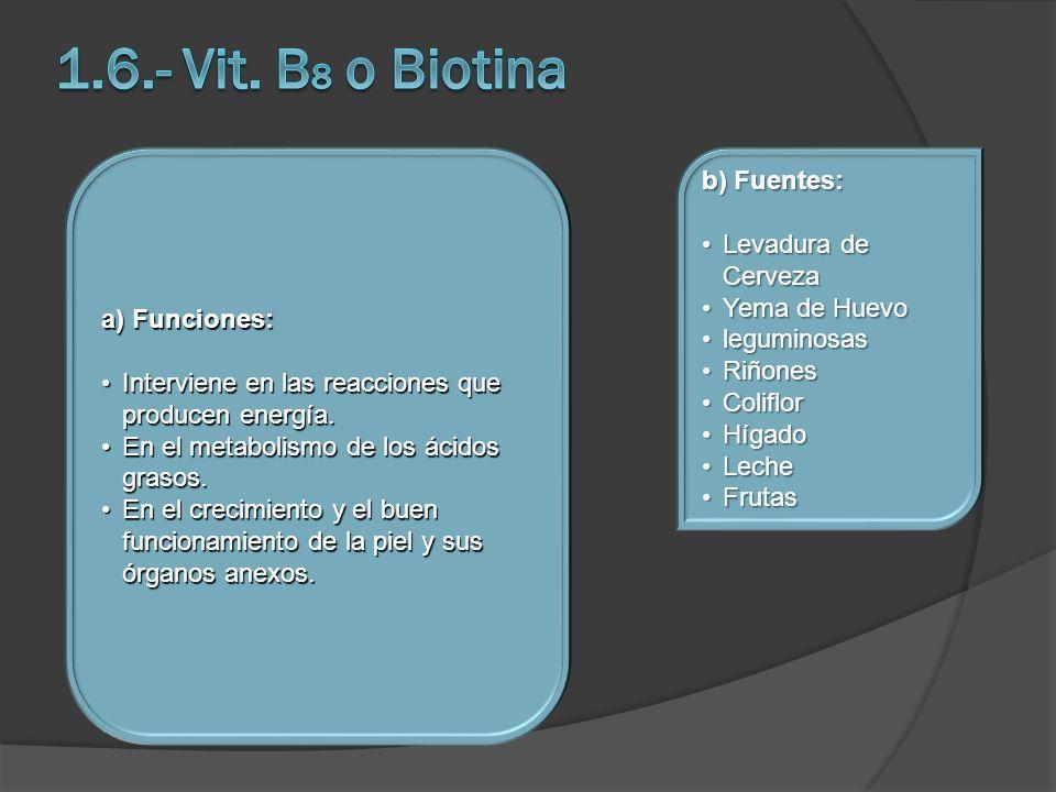 1.6.- Vit. B8 o Biotina b) Fuentes: Levadura de Cerveza Yema de Huevo
