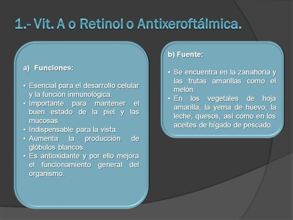 1.- Vit. A o Retinol o Antixeroftálmica.