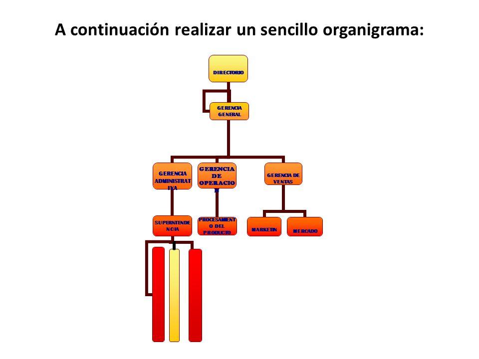 A continuación realizar un sencillo organigrama:
