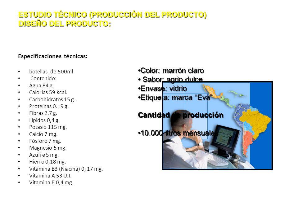 ESTUDIO TÉCNICO (PRODUCCIÓN DEL PRODUCTO) DISEÑO DEL PRODUCTO: