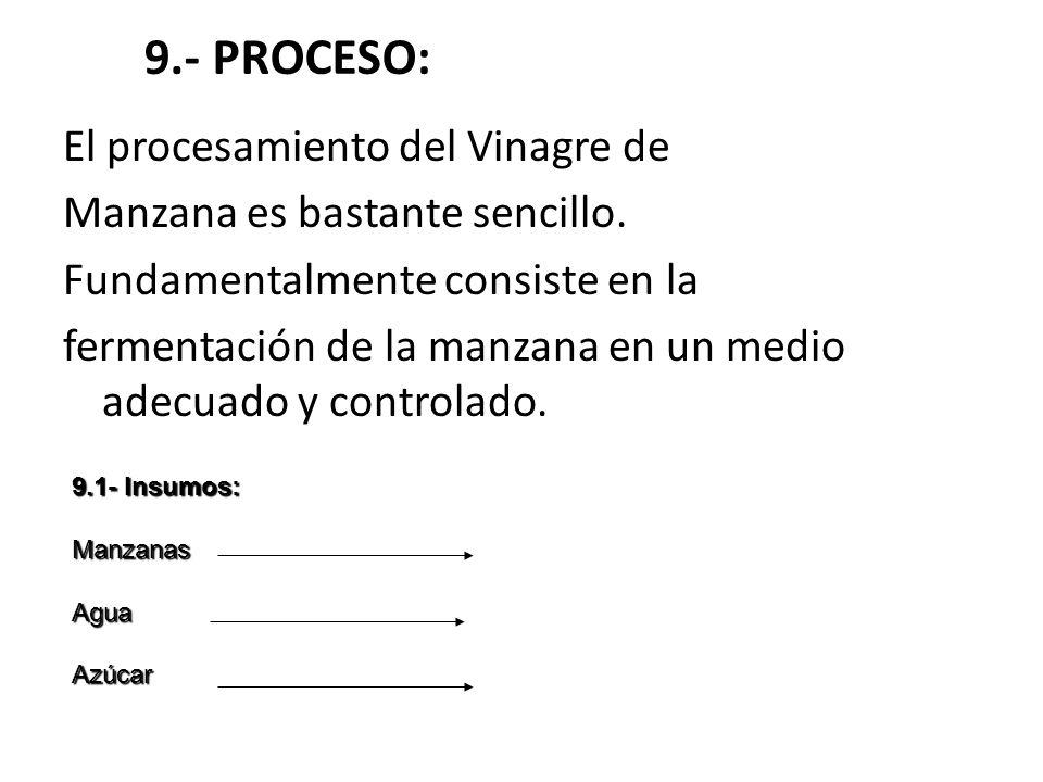 9.- PROCESO: El procesamiento del Vinagre de