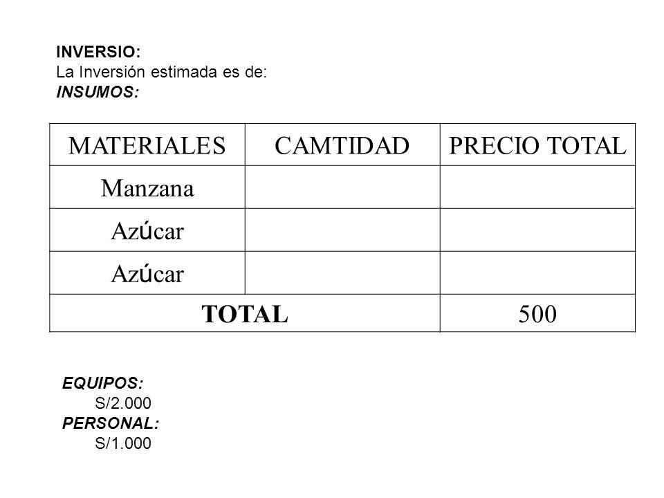 MATERIALES CAMTIDAD PRECIO TOTAL Manzana Azúcar TOTAL 500 INVERSIO: