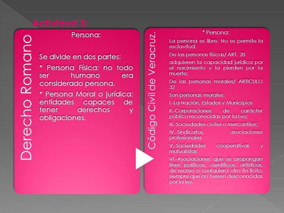 Derecho Romano Actividad 3: Código Civil de Veracruz. Persona: