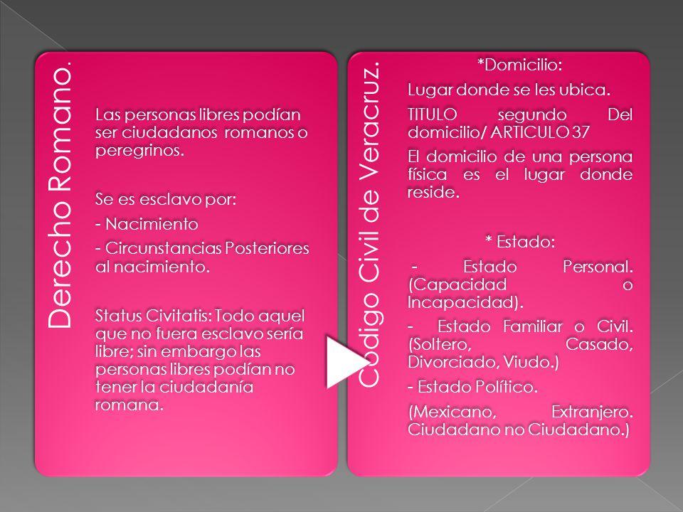 Derecho Romano. Código Civil de Veracruz.