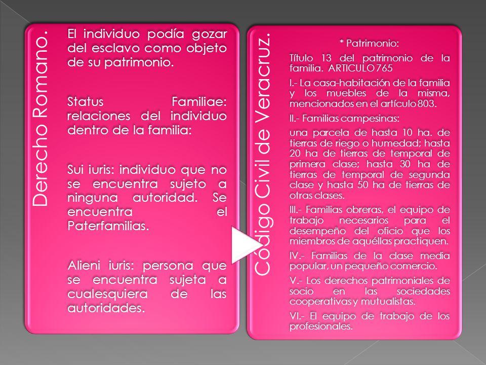 Código Civil de Veracruz.