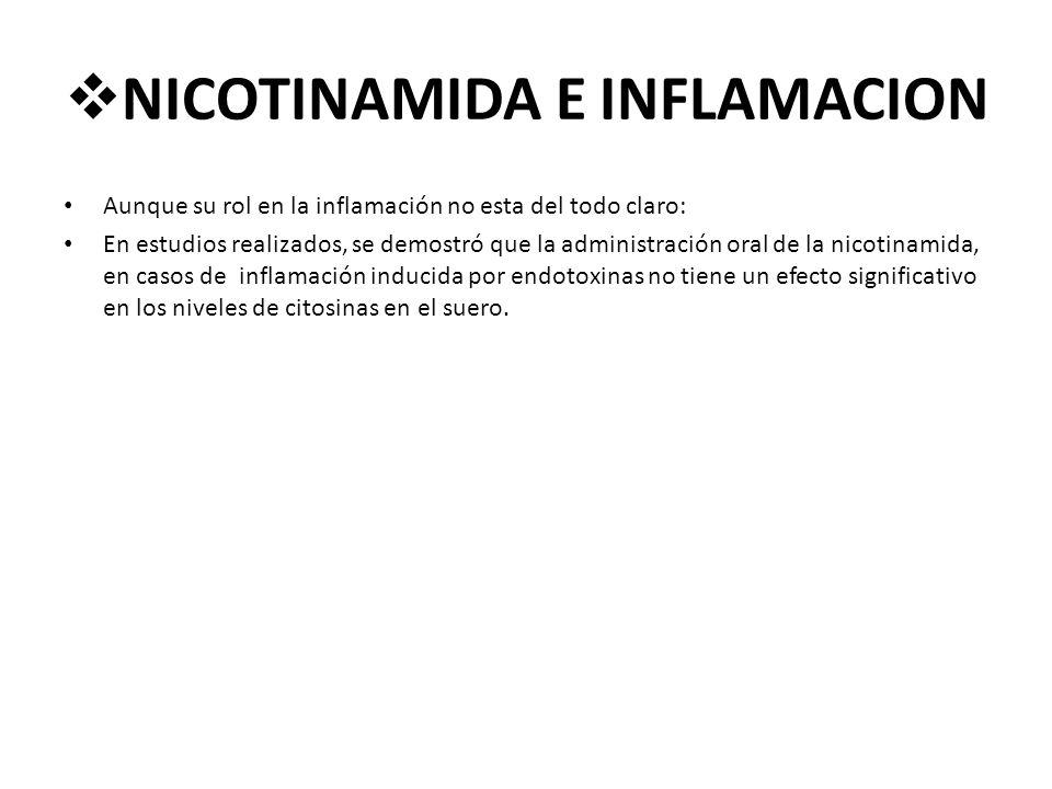 NICOTINAMIDA E INFLAMACION