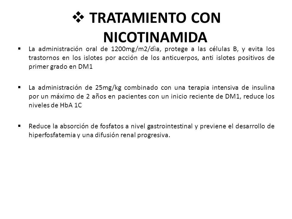 TRATAMIENTO CON NICOTINAMIDA