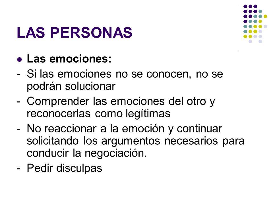 LAS PERSONAS Las emociones: