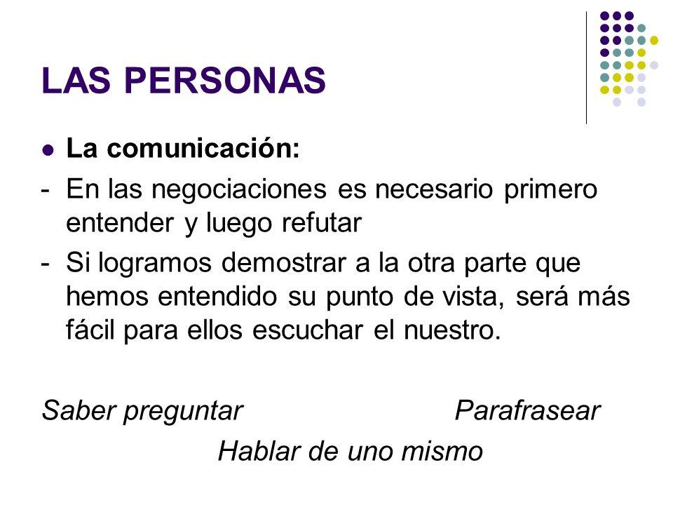 LAS PERSONAS La comunicación: