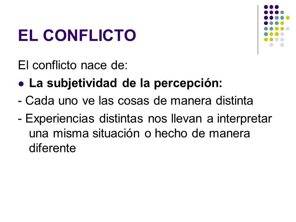EL CONFLICTO El conflicto nace de: La subjetividad de la percepción: