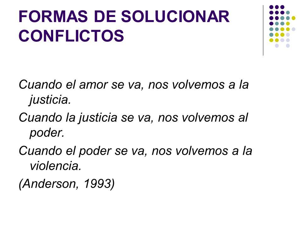 FORMAS DE SOLUCIONAR CONFLICTOS