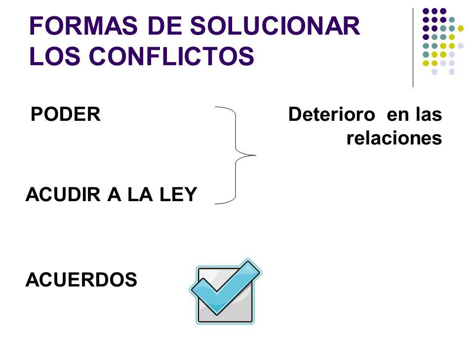 FORMAS DE SOLUCIONAR LOS CONFLICTOS