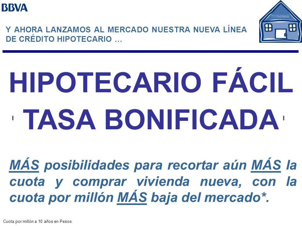HIPOTECARIO FÁCIL TASA BONIFICADA