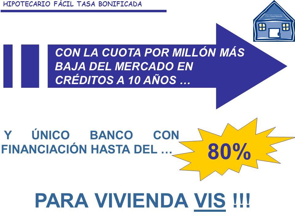 80% PARA VIVIENDA VIS !!! Y ÚNICO BANCO CON FINANCIACIÓN HASTA DEL …