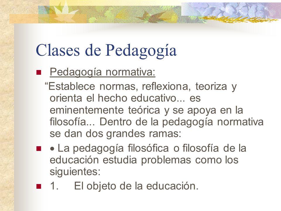 Clases de Pedagogía Pedagogía normativa: