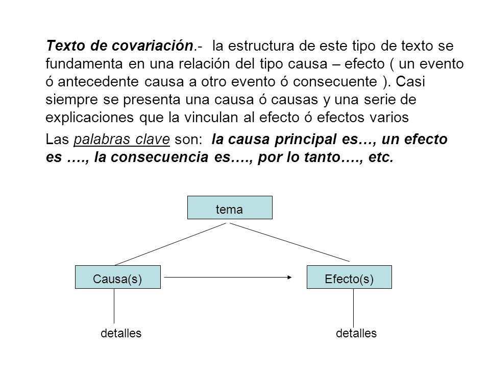 Texto de covariación.- la estructura de este tipo de texto se fundamenta en una relación del tipo causa – efecto ( un evento ó antecedente causa a otro evento ó consecuente ). Casi siempre se presenta una causa ó causas y una serie de explicaciones que la vinculan al efecto ó efectos varios