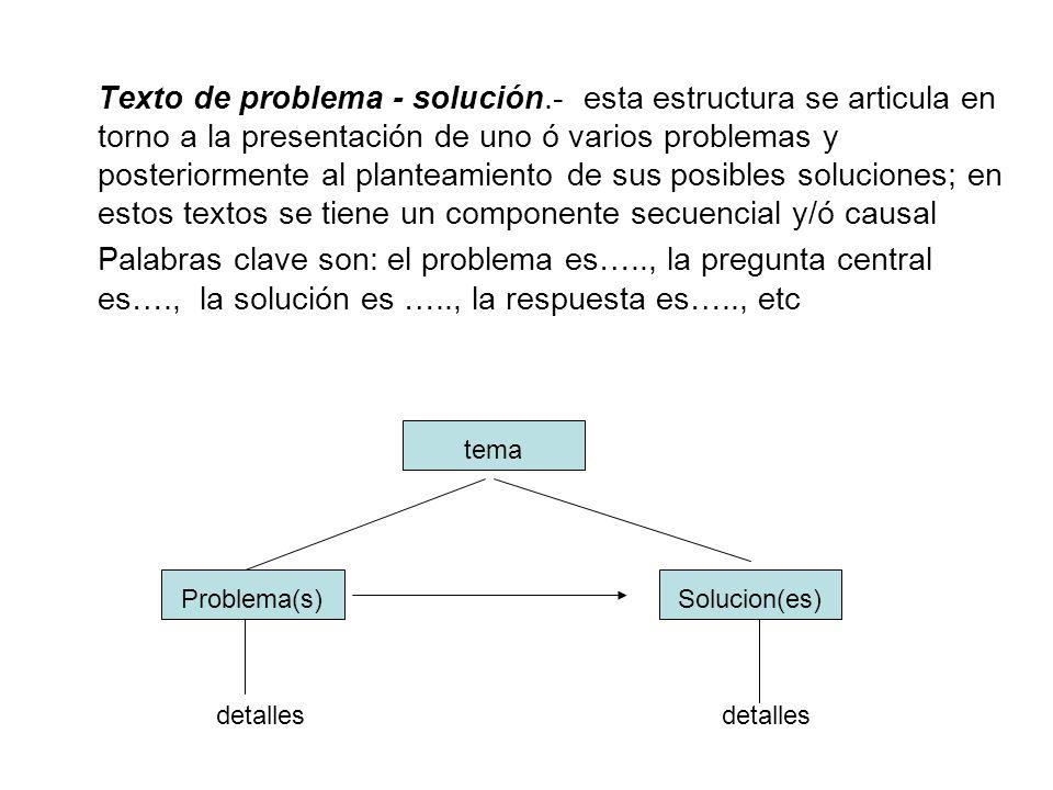 Texto de problema - solución