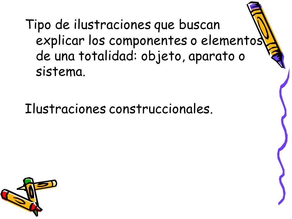 Tipo de ilustraciones que buscan explicar los componentes o elementos de una totalidad: objeto, aparato o sistema.