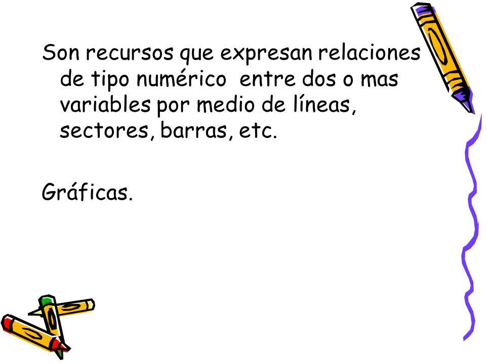 Son recursos que expresan relaciones de tipo numérico entre dos o mas variables por medio de líneas, sectores, barras, etc.