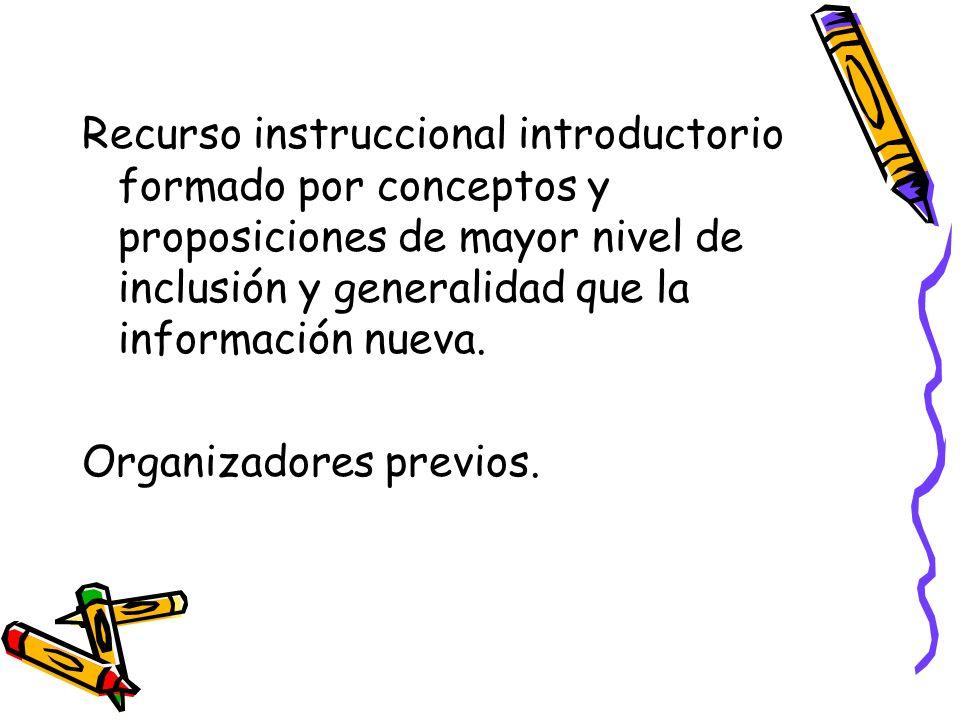 Recurso instruccional introductorio formado por conceptos y proposiciones de mayor nivel de inclusión y generalidad que la información nueva.