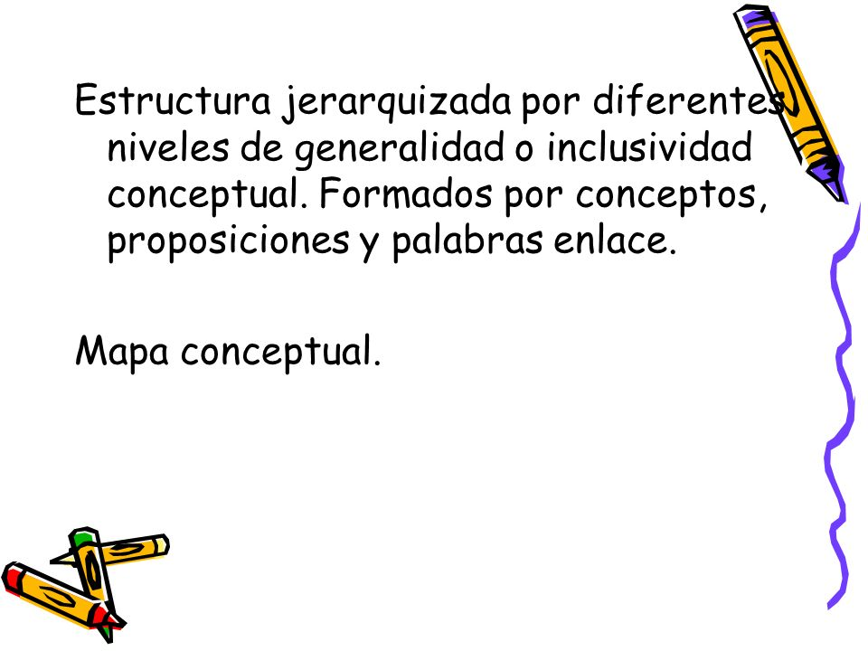 Estructura jerarquizada por diferentes niveles de generalidad o inclusividad conceptual. Formados por conceptos, proposiciones y palabras enlace.