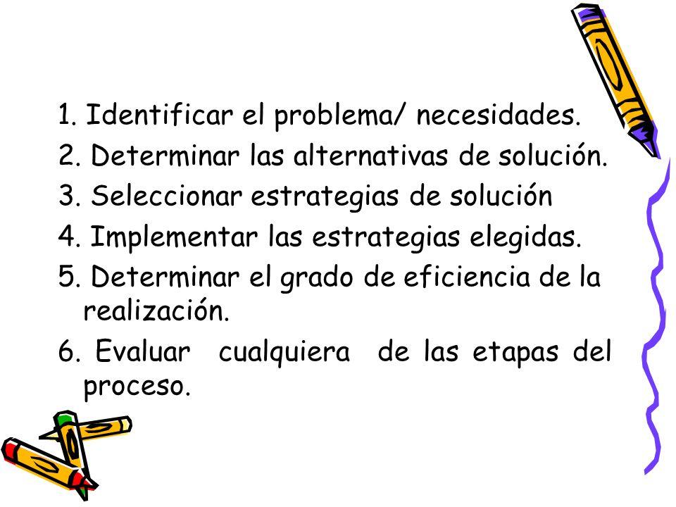 1. Identificar el problema/ necesidades.