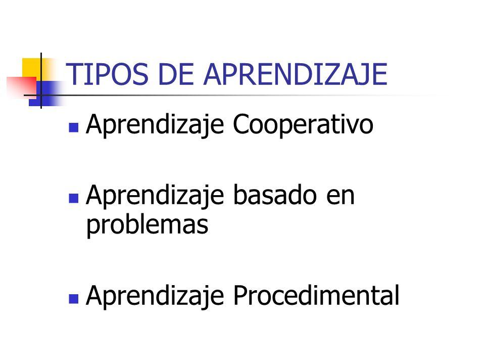 TIPOS DE APRENDIZAJE Aprendizaje Cooperativo