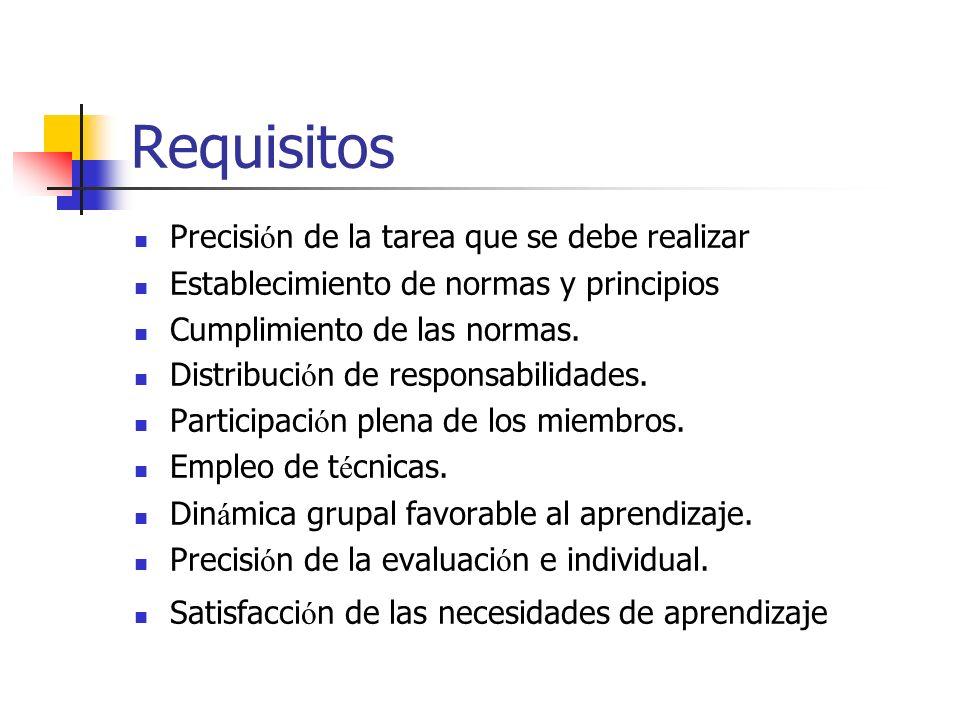 Requisitos Precisión de la tarea que se debe realizar