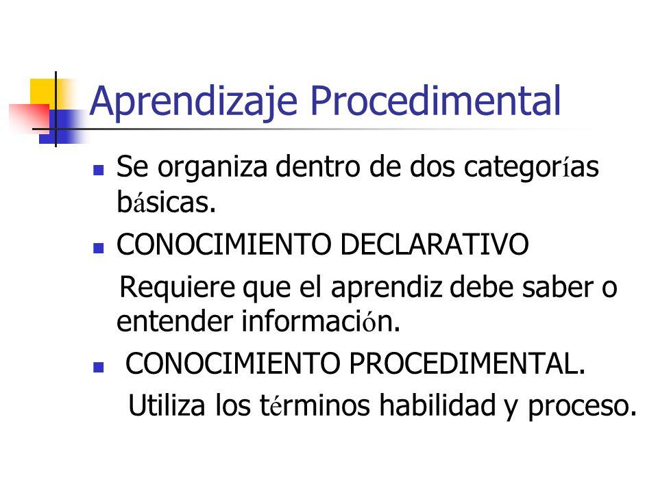 Aprendizaje Procedimental