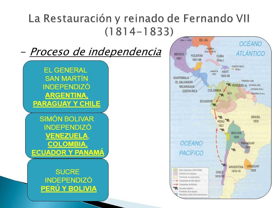 La Restauración y reinado de Fernando VII (1814-1833)