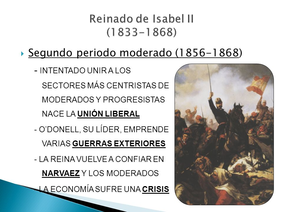 Reinado de Isabel II (1833-1868)