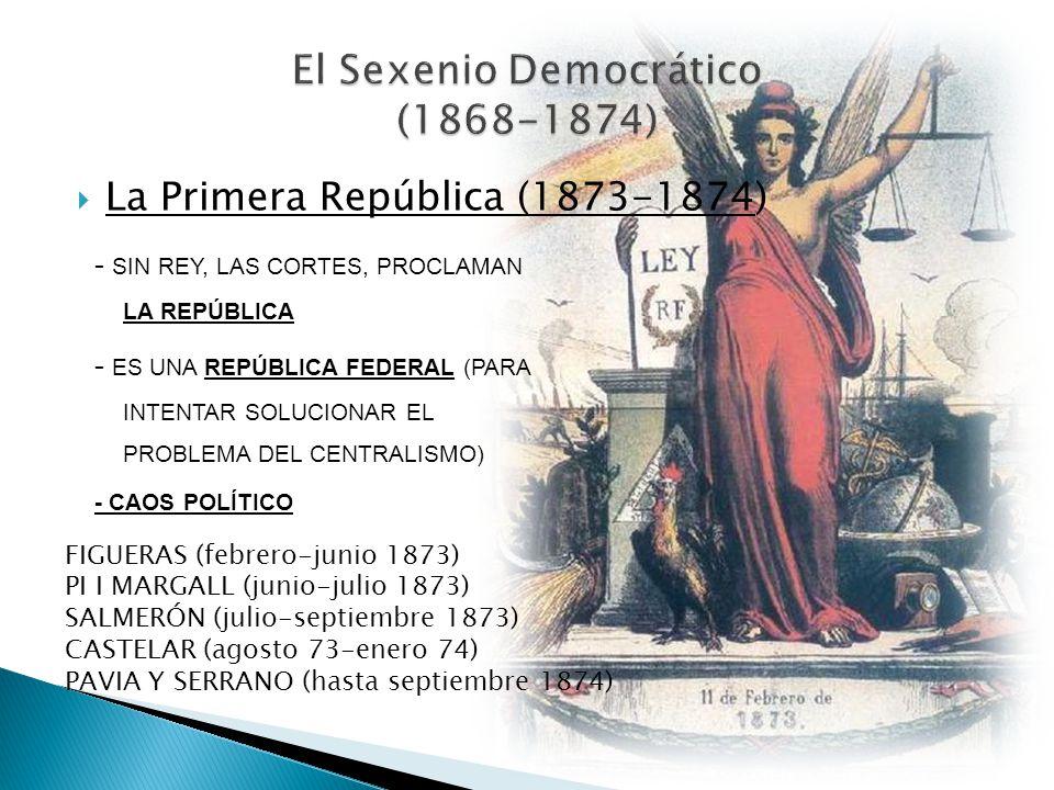 El Sexenio Democrático (1868-1874)