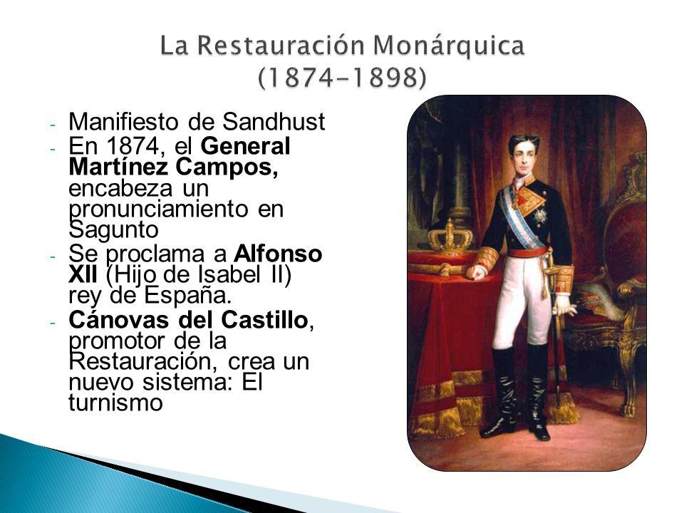 La Restauración Monárquica (1874-1898)