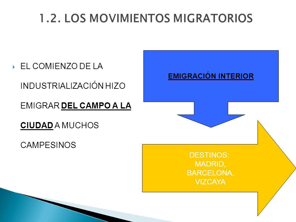 1.2. LOS MOVIMIENTOS MIGRATORIOS