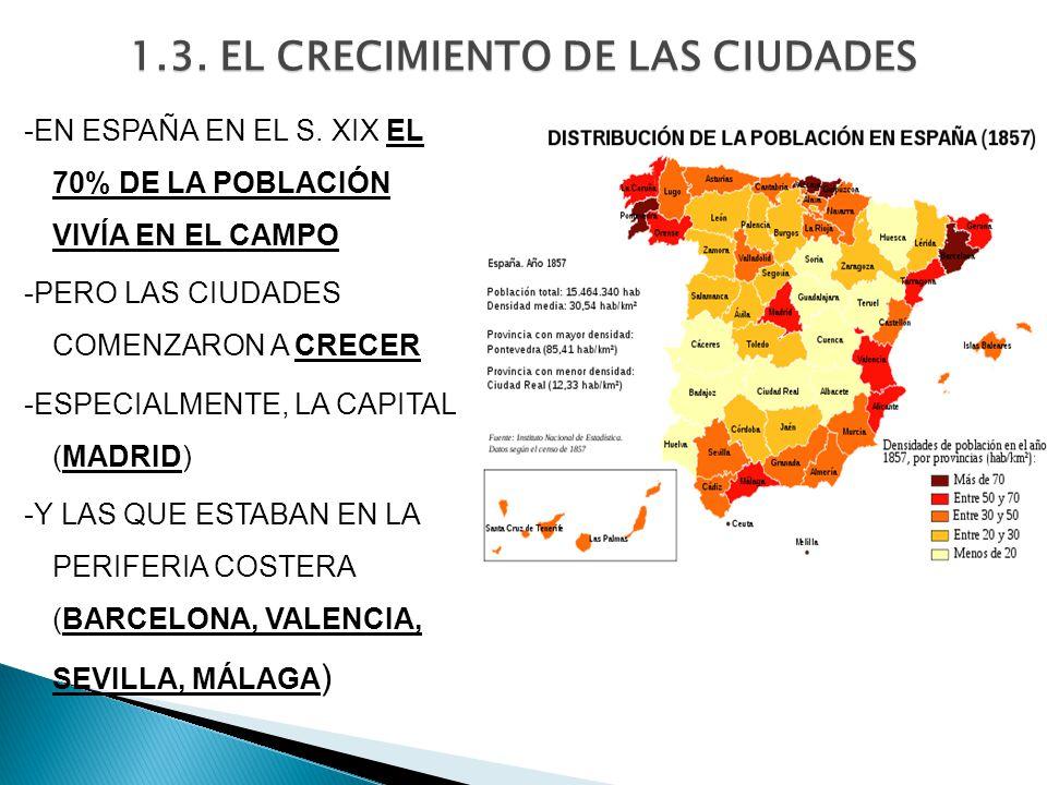 1.3. EL CRECIMIENTO DE LAS CIUDADES
