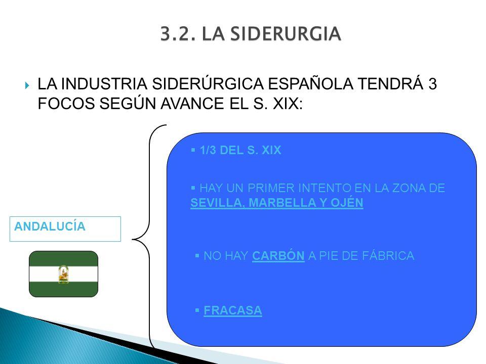 3.2. LA SIDERURGIA LA INDUSTRIA SIDERÚRGICA ESPAÑOLA TENDRÁ 3 FOCOS SEGÚN AVANCE EL S. XIX: 1/3 DEL S. XIX.