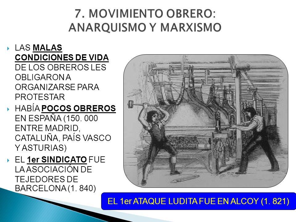 EL 1er ATAQUE LUDITA FUE EN ALCOY (1. 821)