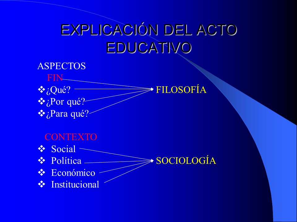 EXPLICACIÓN DEL ACTO EDUCATIVO