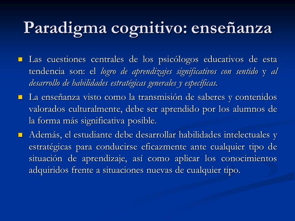 Paradigma cognitivo: enseñanza
