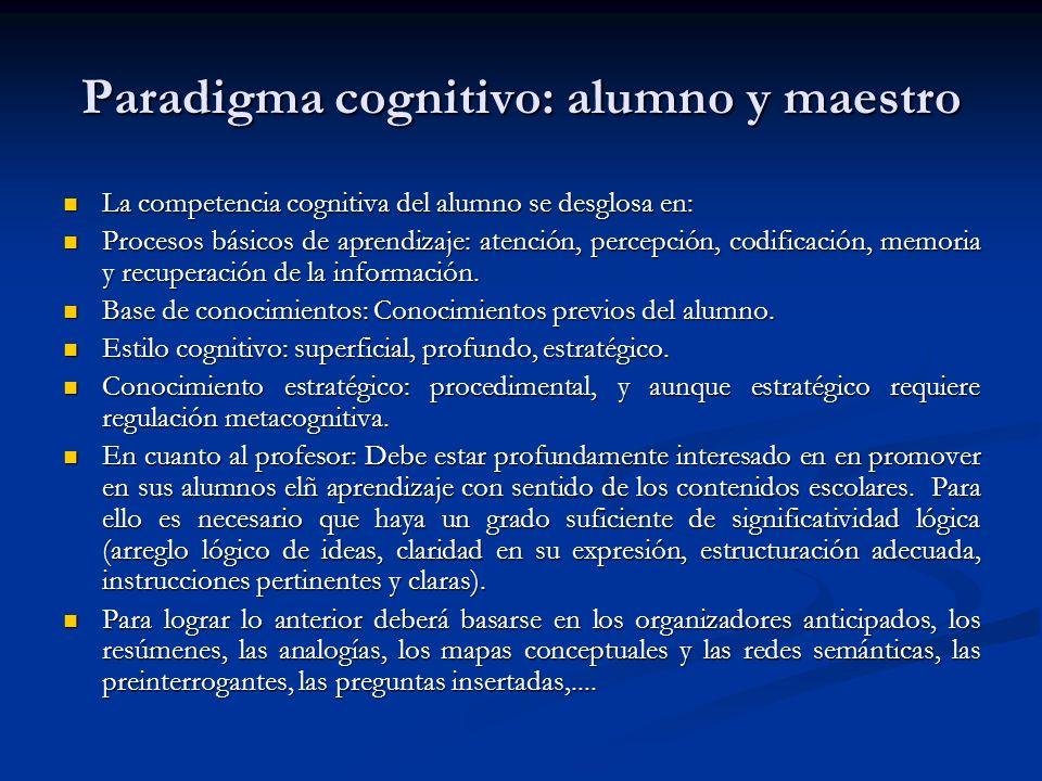 Paradigma cognitivo: alumno y maestro