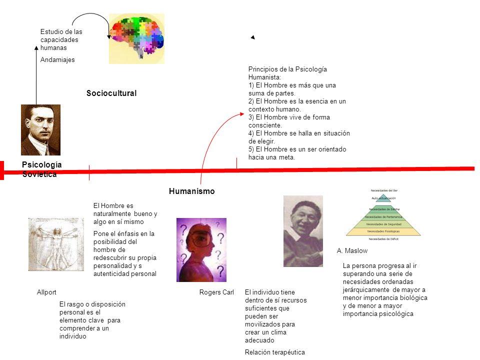 Sociocultural Psicología Sovietica Humanismo