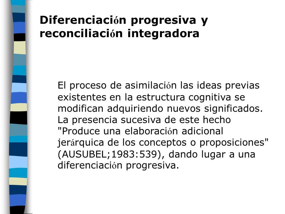 Diferenciación progresiva y reconciliación integradora